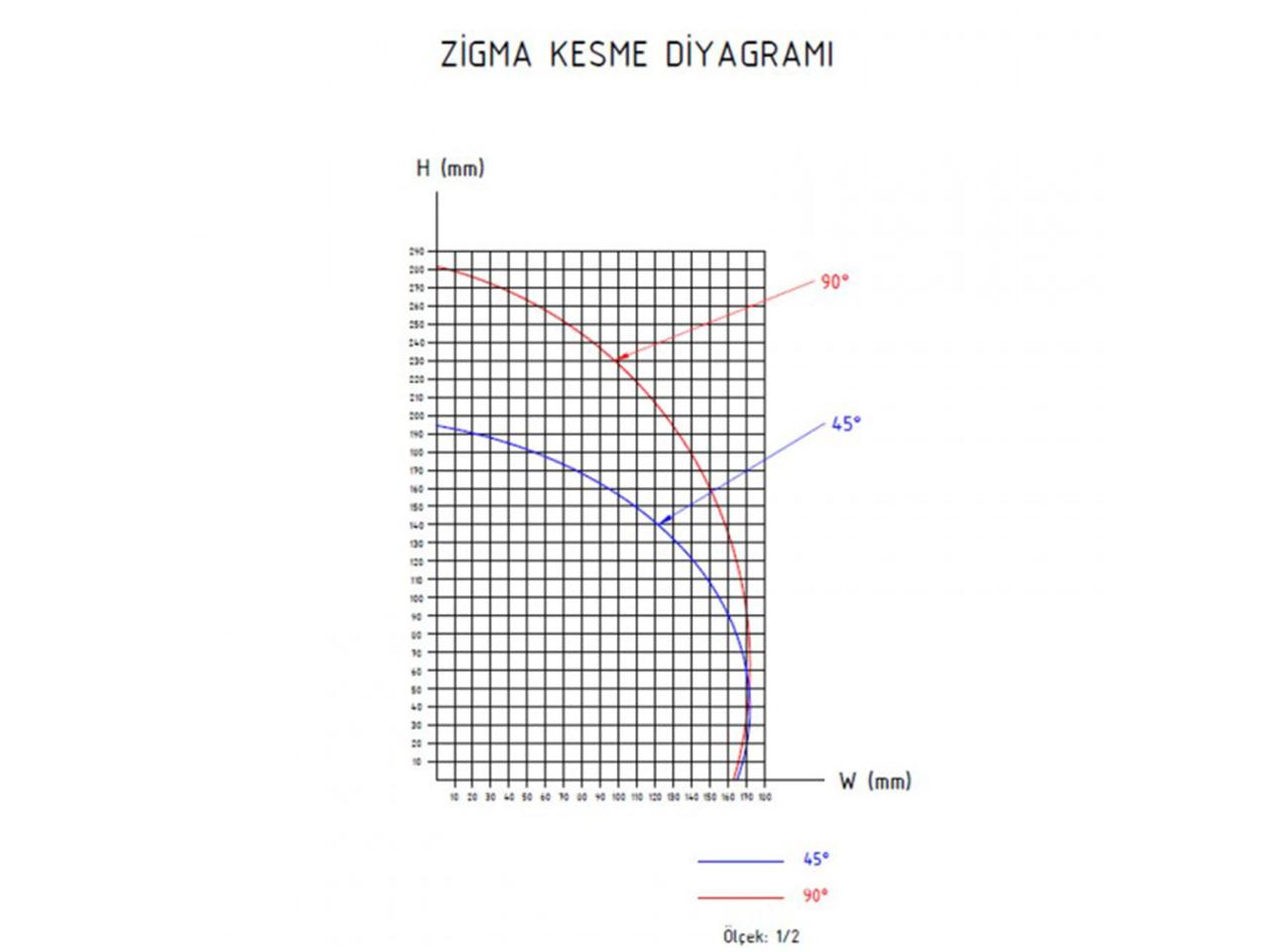 ZİGMA_1_2