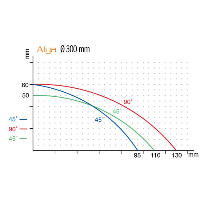 Diyagrami_Alya-650x650